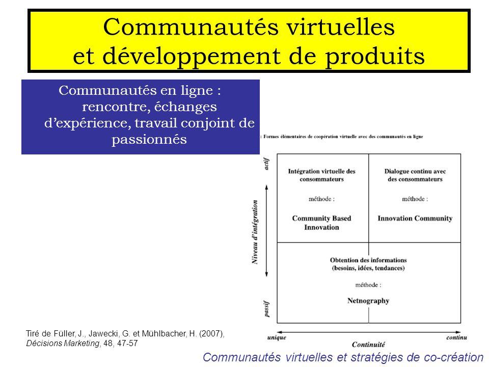 Communautés virtuelles et développement de produits Communautés en ligne : rencontre, échanges dexpérience, travail conjoint de passionnés Tiré de Fül