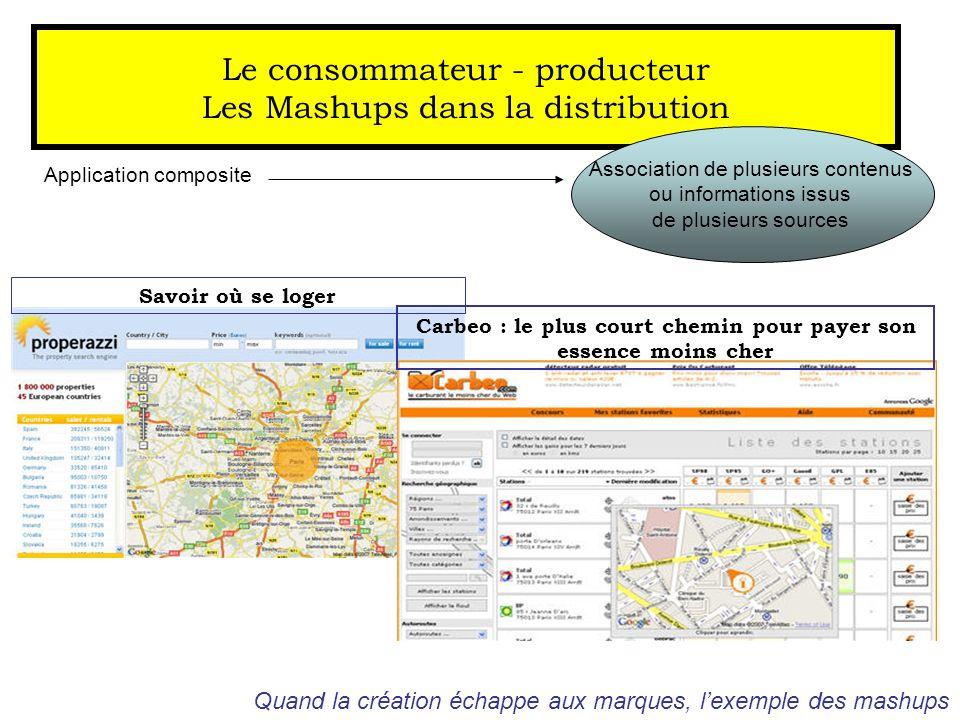 Le consommateur - producteur Les Mashups dans la distribution Application composite Association de plusieurs contenus ou informations issus de plusieu
