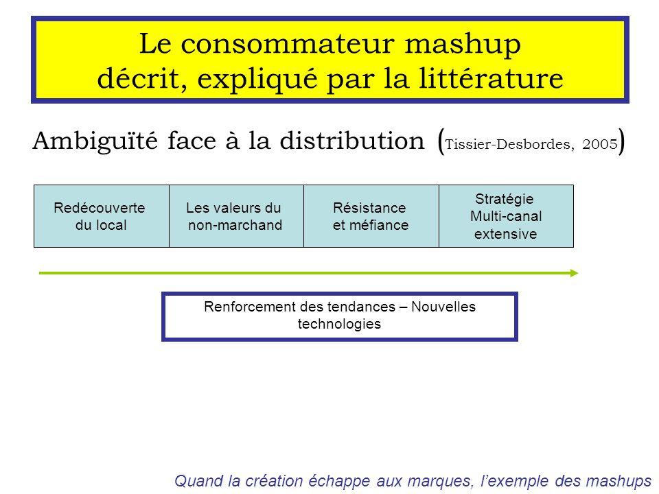 Le consommateur mashup décrit, expliqué par la littérature Ambiguïté face à la distribution ( Tissier-Desbordes, 2005 ) Redécouverte du local Les vale