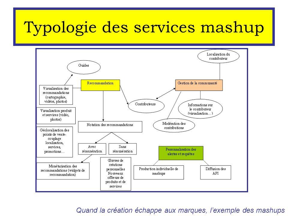 Typologie des services mashup Quand la création échappe aux marques, lexemple des mashups