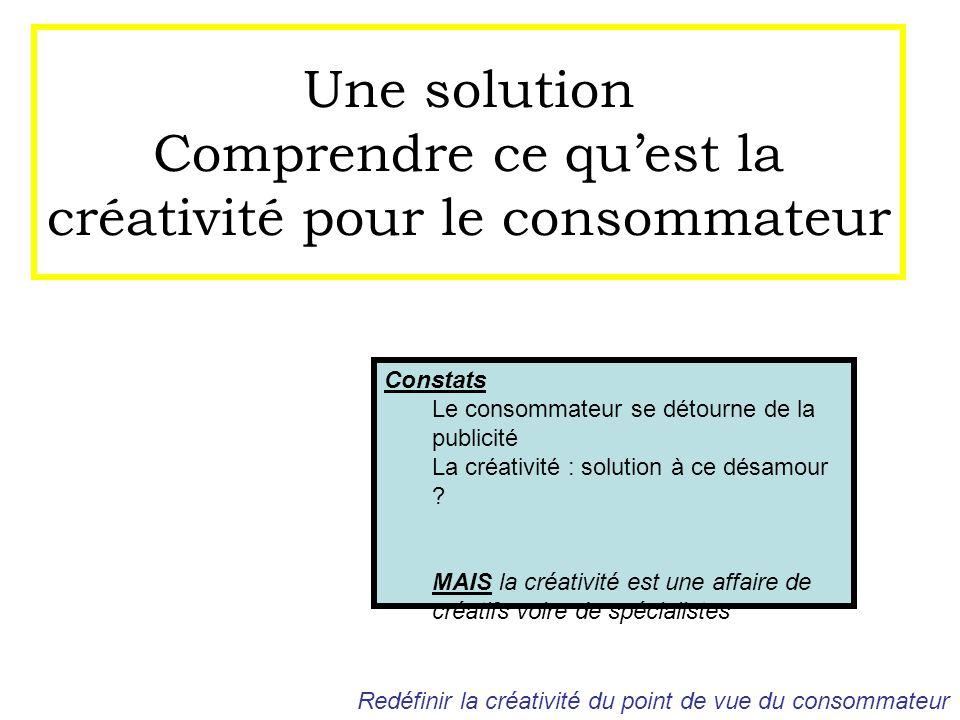 Une solution Comprendre ce quest la créativité pour le consommateur Redéfinir la créativité du point de vue du consommateur Constats Le consommateur s