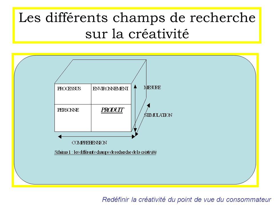Les différents champs de recherche sur la créativité Redéfinir la créativité du point de vue du consommateur