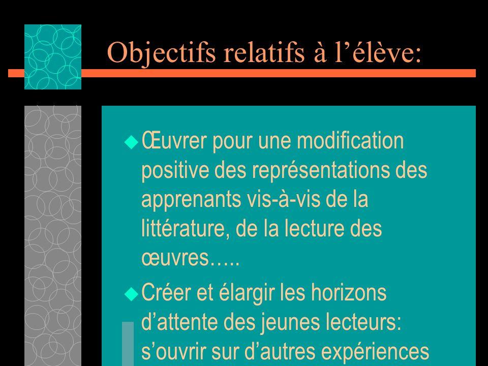 Objectifs relatifs à lélève: Œuvrer pour une modification positive des représentations des apprenants vis-à-vis de la littérature, de la lecture des œ