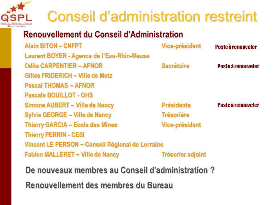 Conseil dadministration restreint Renouvellement du Conseil dAdministration Alain BITON – CNFPTVice-président Laurent BOYER - Agence de lEau-Rhin-Meus