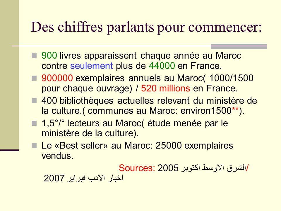 Des aphorismes ou presque à méditer : De mauvaises langues prétendent que : « Dans le monde arabe, on a limpression quil y a plus dauteurs que de lecteurs ».