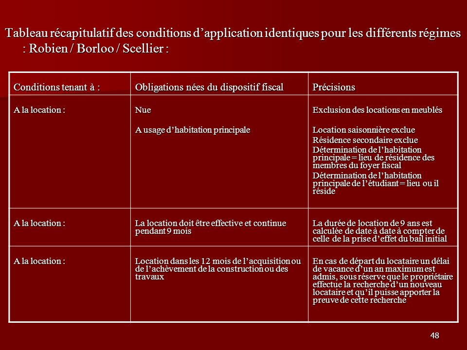 48 Tableau récapitulatif des conditions dapplication identiques pour les différents régimes : Robien / Borloo / Scellier : Conditions tenant à : Oblig