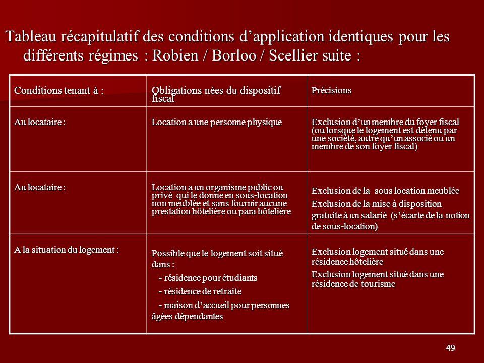 49 Tableau récapitulatif des conditions dapplication identiques pour les différents régimes : Robien / Borloo / Scellier suite : Conditions tenant à :