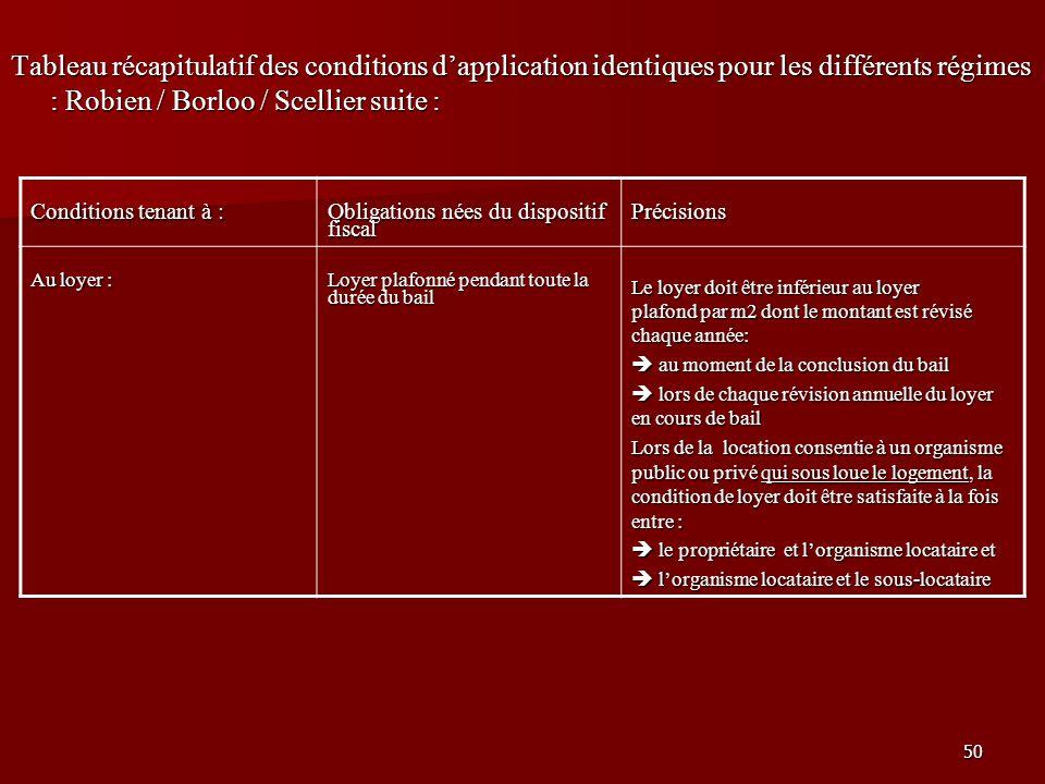 50 Tableau récapitulatif des conditions dapplication identiques pour les différents régimes : Robien / Borloo / Scellier suite : Conditions tenant à :