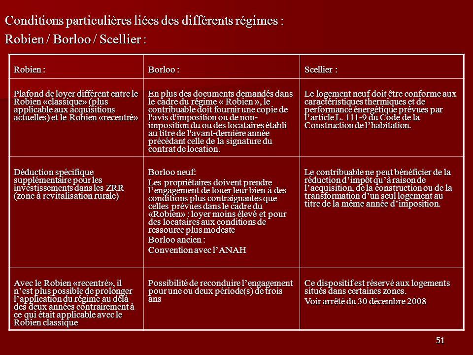 51 Conditions particulières liées des différents régimes : Robien / Borloo / Scellier : Robien : Borloo : Scellier : Plafond de loyer différent entre