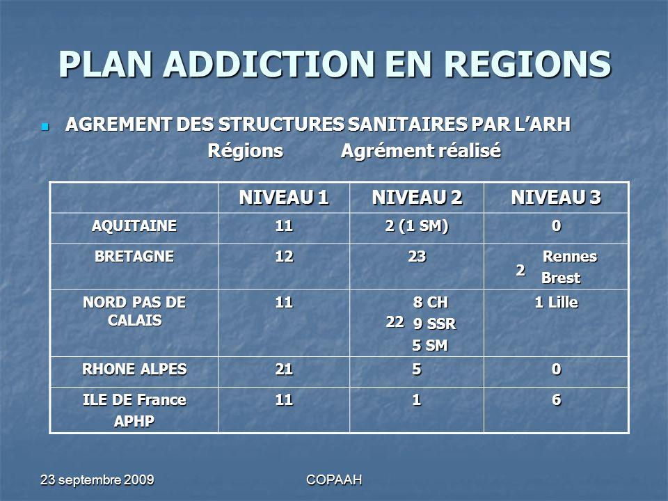 23 septembre 2009COPAAH PLAN ADDICTION EN REGIONS AGREMENT DES STRUCTURES SANITAIRES PAR LARH AGREMENT DES STRUCTURES SANITAIRES PAR LARH Régions Agré