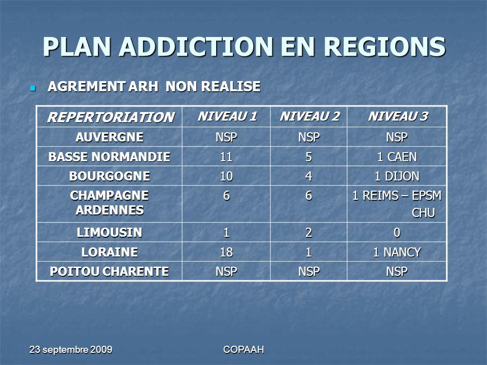 23 septembre 2009COPAAH PLAN ADDICTION EN REGIONS AGREMENT ARH NON REALISE AGREMENT ARH NON REALISE REPERTORIATION NIVEAU 1 NIVEAU 2 NIVEAU 3 AUVERGNE