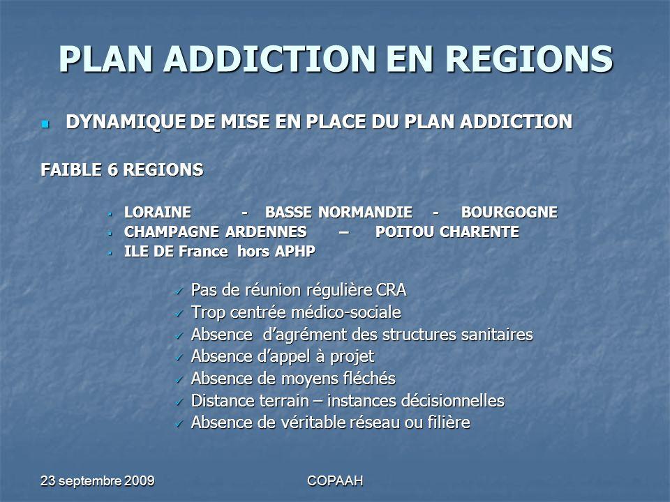 23 septembre 2009COPAAH PLAN ADDICTION EN REGIONS DYNAMIQUE DE MISE EN PLACE DU PLAN ADDICTION DYNAMIQUE DE MISE EN PLACE DU PLAN ADDICTION FAIBLE 6 R