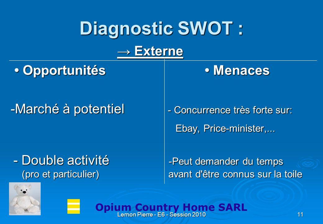 Lernon Pierre - E6 - Session 201011 Diagnostic SWOT : Externe Externe Opportunités Menaces Opportunités Menaces -Marché à potentiel - Concurrence très