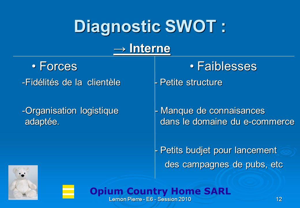Lernon Pierre - E6 - Session 201012 Diagnostic SWOT : Interne Interne Forces Faiblesses Forces Faiblesses -Fidélités de la clientèle - Petite structur