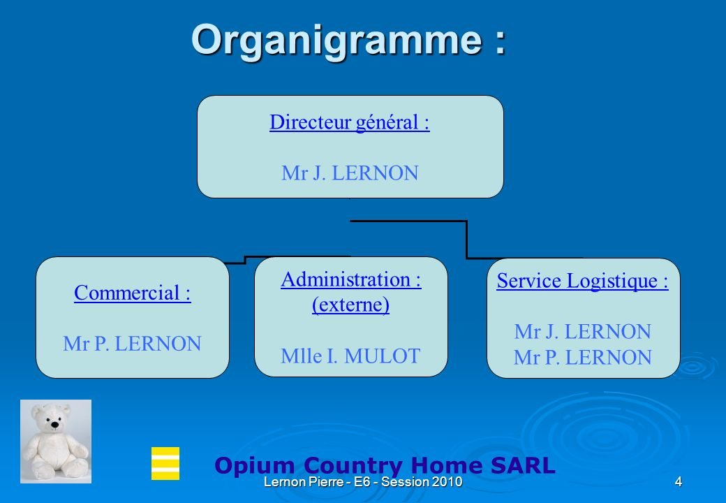 Lernon Pierre - E6 - Session 20104 Organigramme : Opium Country Home SARL Directeur général : Mr J. LERNON Commercial : Mr P. LERNON Administration :