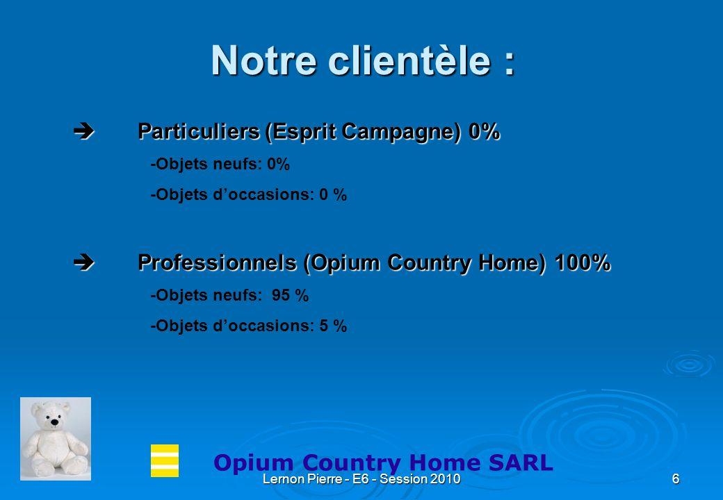 Lernon Pierre - E6 - Session 20106 Notre clientèle : Particuliers (Esprit Campagne) 0% Particuliers (Esprit Campagne) 0% -Objets neufs: 0% -Objets doc