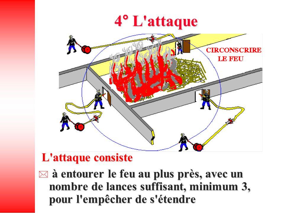4° L'attaque L'attaque consiste L'attaque consiste à entourer le feu au plus près, avec un nombre de lances suffisant, minimum 3, pour l'empêcher de s