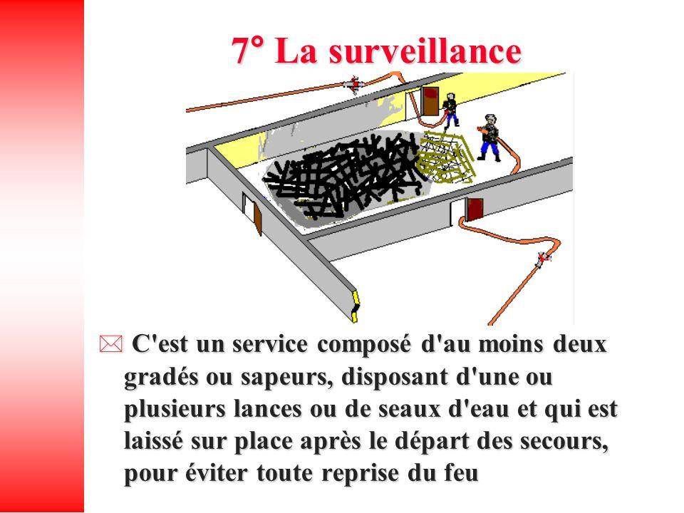 7° La surveillance C'est un service composé d'au moins deux gradés ou sapeurs, disposant d'une ou plusieurs lances ou de seaux d'eau et qui est laissé