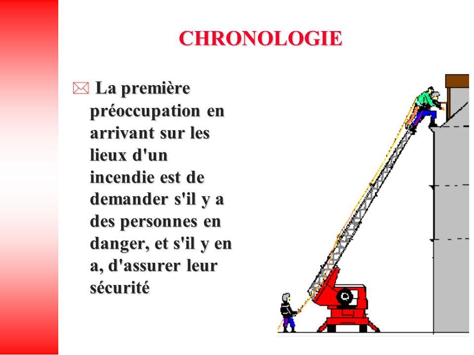 CHRONOLOGIE La première préoccupation en arrivant sur les lieux d'un incendie est de demander s'il y a des personnes en danger, et s'il y en a, d'assu