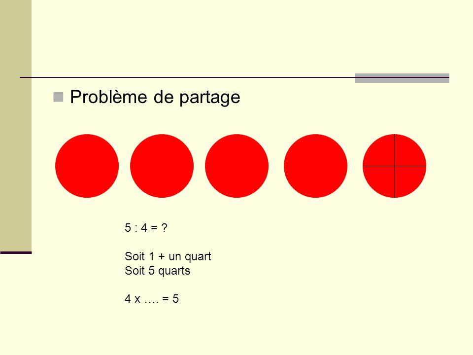 Problème de partage 5 : 4 = ? Soit 1 + un quart Soit 5 quarts 4 x …. = 5