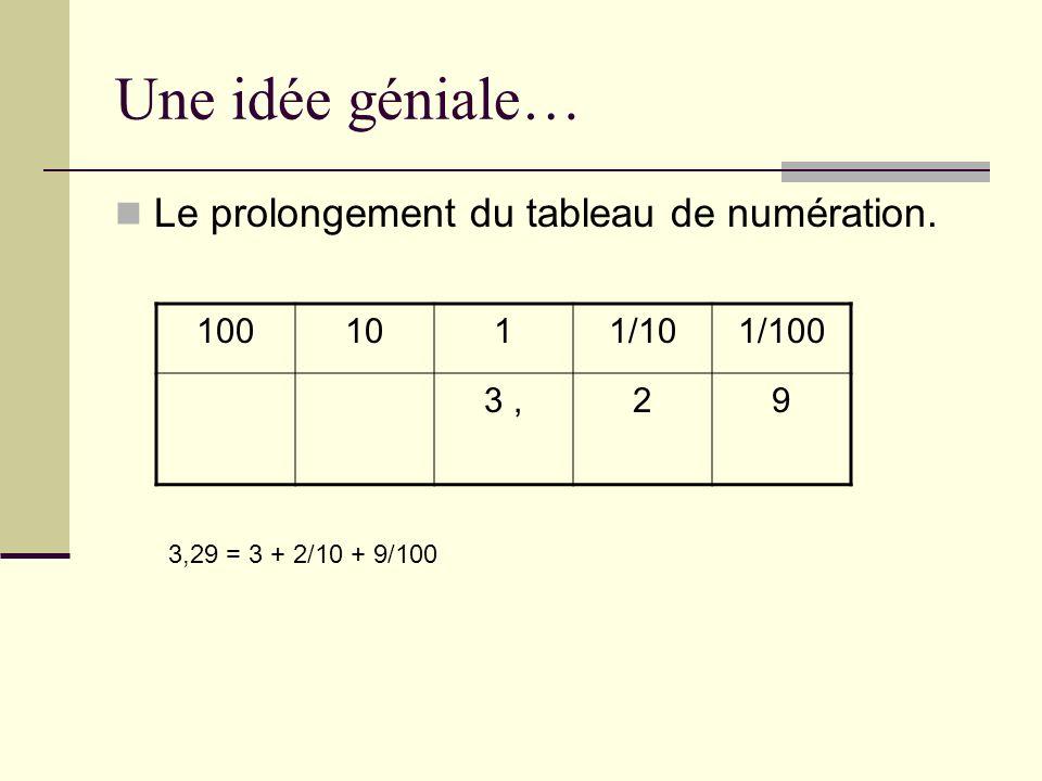 Une idée géniale… Le prolongement du tableau de numération.