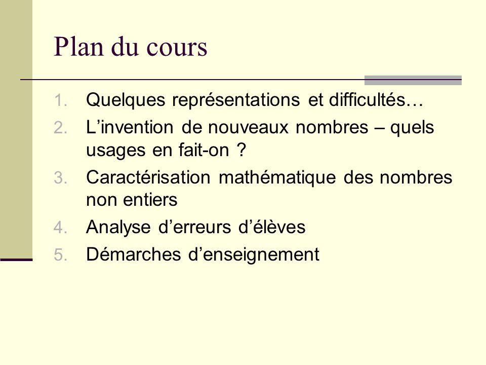 Plan du cours 1.Quelques représentations et difficultés… 2.