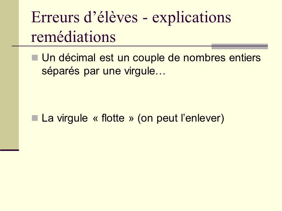 Erreurs délèves - explications remédiations Un décimal est un couple de nombres entiers séparés par une virgule… La virgule « flotte » (on peut lenlever)