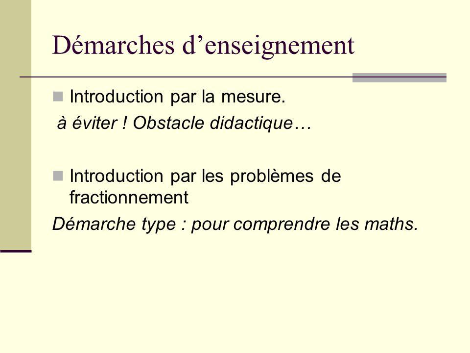Démarches denseignement Introduction par la mesure.