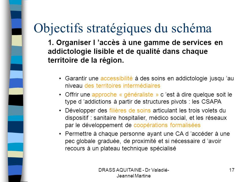 DRASS AQUITAINE - Dr Valadié- Jeannel Martine 17 Objectifs stratégiques du schéma 1. Organiser l accès à une gamme de services en addictologie lisible