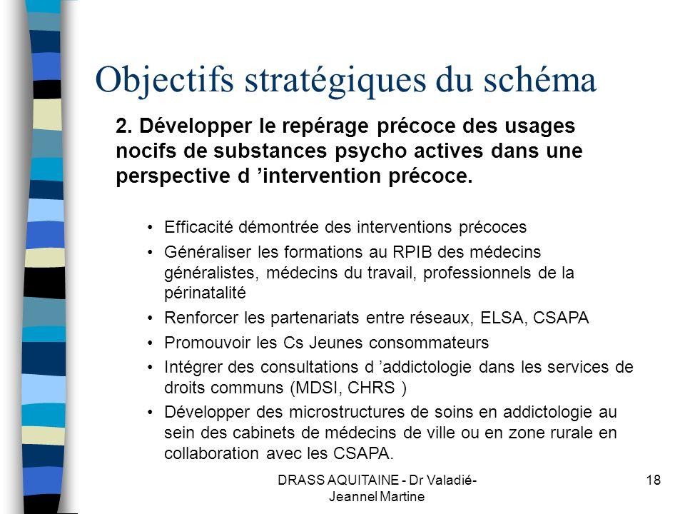 DRASS AQUITAINE - Dr Valadié- Jeannel Martine 18 Objectifs stratégiques du schéma 2. Développer le repérage précoce des usages nocifs de substances ps