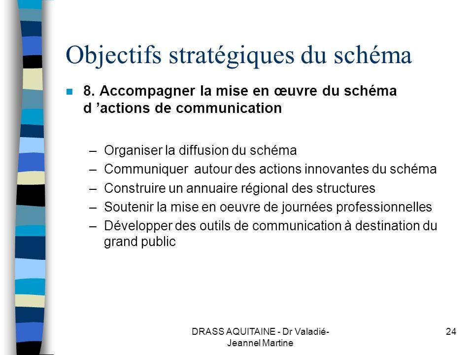 DRASS AQUITAINE - Dr Valadié- Jeannel Martine 24 Objectifs stratégiques du schéma n 8. Accompagner la mise en œuvre du schéma d actions de communicati