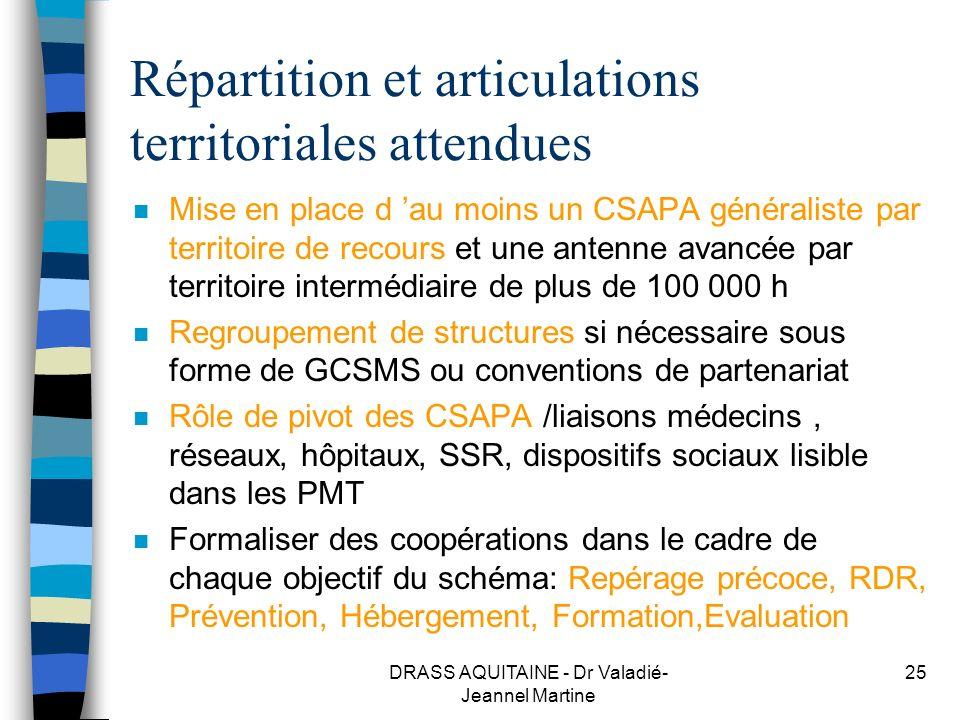 DRASS AQUITAINE - Dr Valadié- Jeannel Martine 25 Répartition et articulations territoriales attendues n Mise en place d au moins un CSAPA généraliste