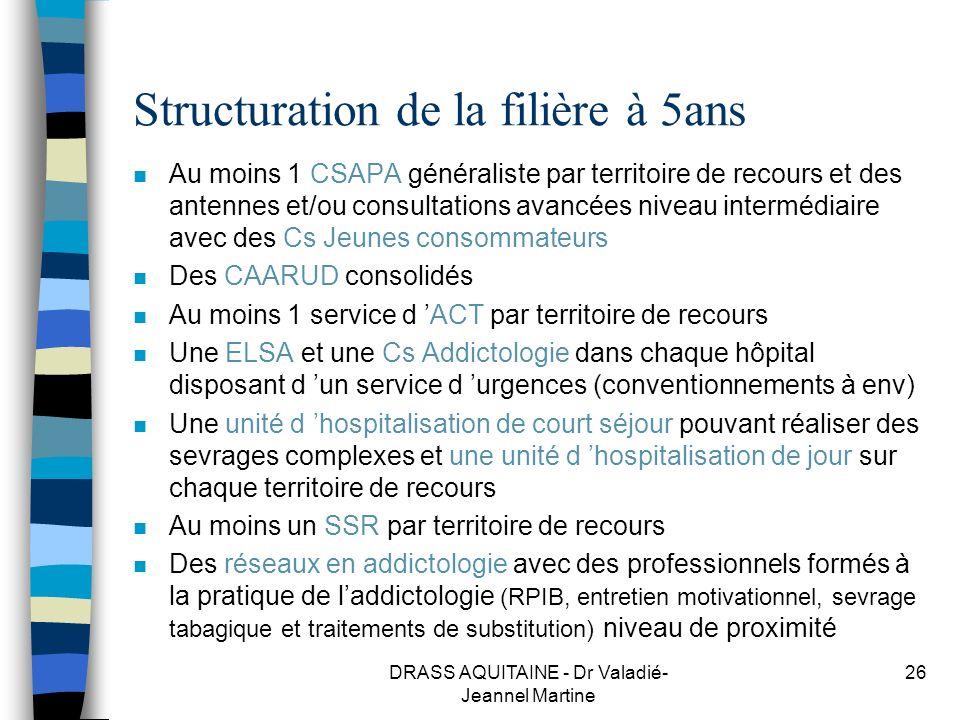 DRASS AQUITAINE - Dr Valadié- Jeannel Martine 26 Structuration de la filière à 5ans n Au moins 1 CSAPA généraliste par territoire de recours et des an