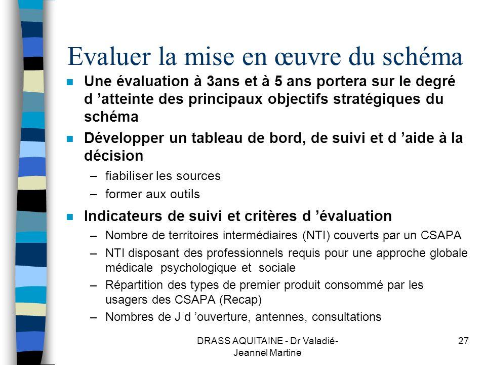DRASS AQUITAINE - Dr Valadié- Jeannel Martine 27 Evaluer la mise en œuvre du schéma n Une évaluation à 3ans et à 5 ans portera sur le degré d atteinte