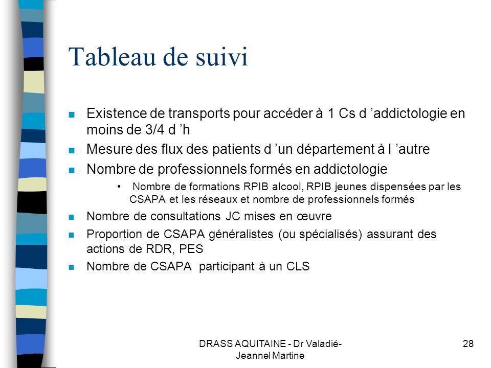 DRASS AQUITAINE - Dr Valadié- Jeannel Martine 28 Tableau de suivi n Existence de transports pour accéder à 1 Cs d addictologie en moins de 3/4 d h n M