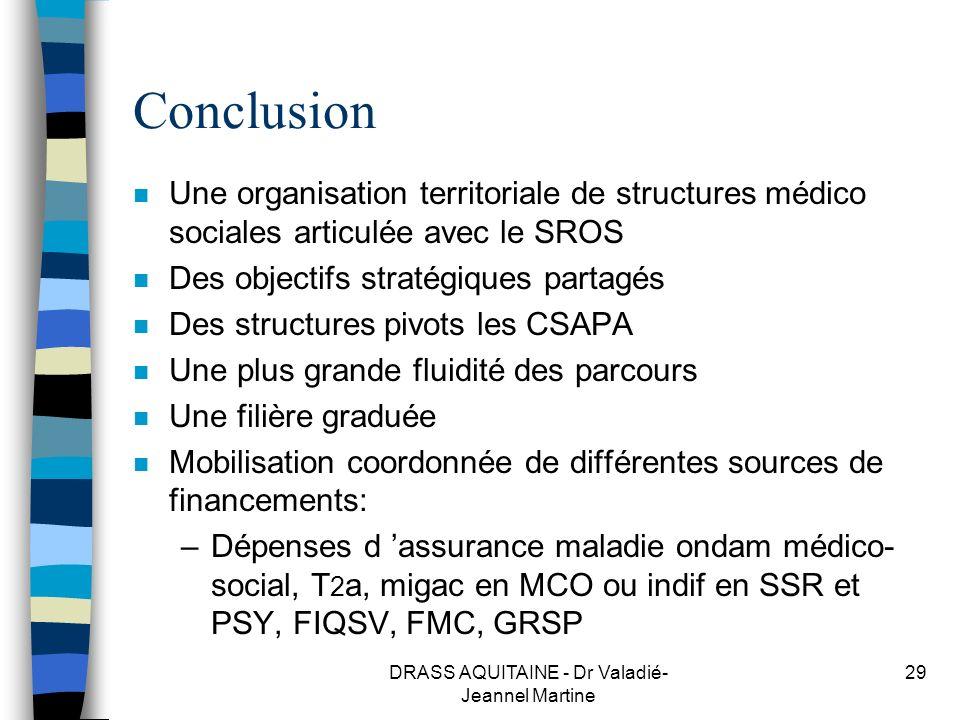 DRASS AQUITAINE - Dr Valadié- Jeannel Martine 29 Conclusion n Une organisation territoriale de structures médico sociales articulée avec le SROS n Des