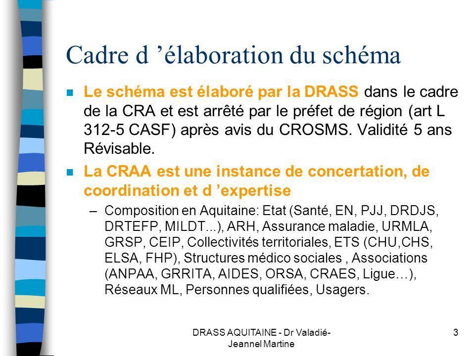 DRASS AQUITAINE - Dr Valadié- Jeannel Martine 3 Cadre d élaboration du schéma n Le schéma est élaboré par la DRASS dans le cadre de la CRA et est arrê