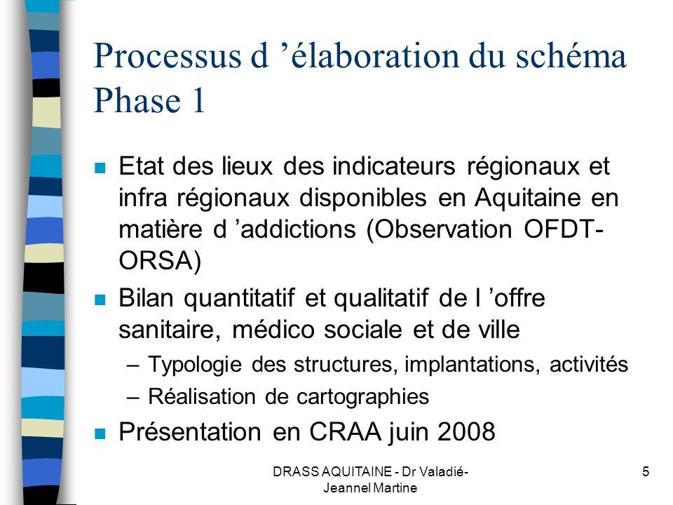 DRASS AQUITAINE - Dr Valadié- Jeannel Martine 5 Processus d élaboration du schéma Phase 1 n Etat des lieux des indicateurs régionaux et infra régionau