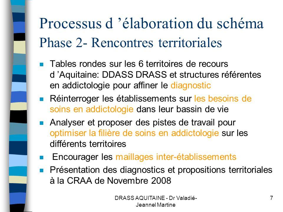 DRASS AQUITAINE - Dr Valadié- Jeannel Martine 7 Processus d élaboration du schéma Phase 2- Rencontres territoriales n Tables rondes sur les 6 territoi
