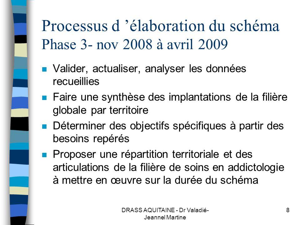 DRASS AQUITAINE - Dr Valadié- Jeannel Martine 8 Processus d élaboration du schéma Phase 3- nov 2008 à avril 2009 n Valider, actualiser, analyser les d