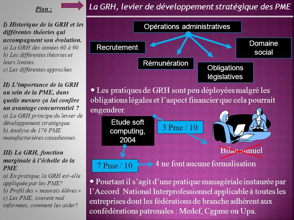 Etude soft computing, 2004 La GRH, levier de développement stratégique des PME Plan : I) Historique de la GRH et les différentes théories qui accompagnent son évolution.