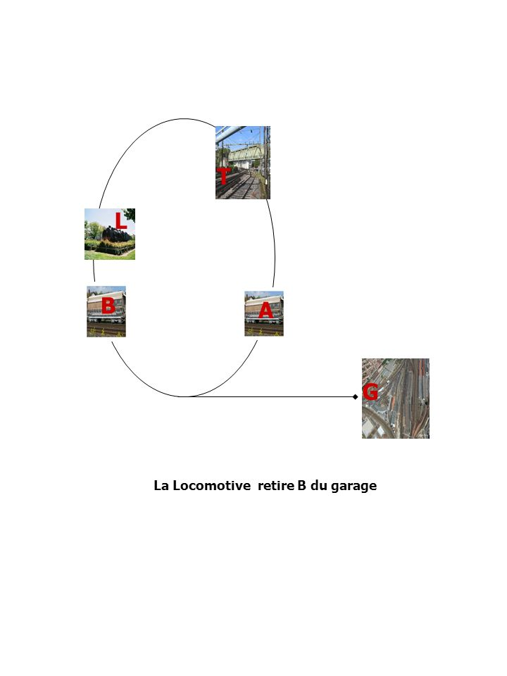 A L T G B La Locomotive retire B du garage