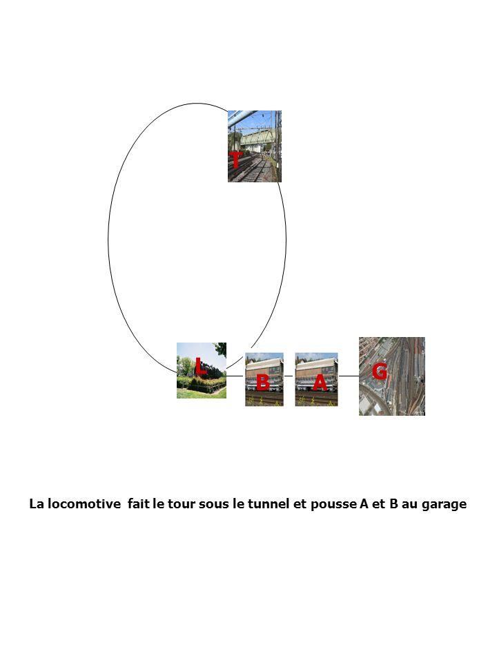 A T G B L La locomotive fait le tour sous le tunnel et pousse A et B au garage