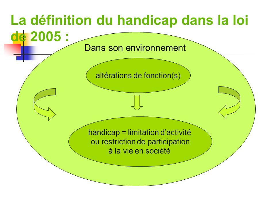 handicap = limitation dactivité ou restriction de participation à la vie en société altérations de fonction(s) Dans son environnement La définition du handicap dans la loi de 2005 :