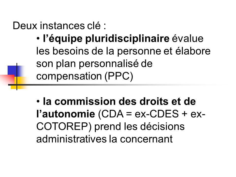 Deux instances clé : léquipe pluridisciplinaire évalue les besoins de la personne et élabore son plan personnalisé de compensation (PPC) la commission des droits et de lautonomie (CDA = ex-CDES + ex- COTOREP) prend les décisions administratives la concernant