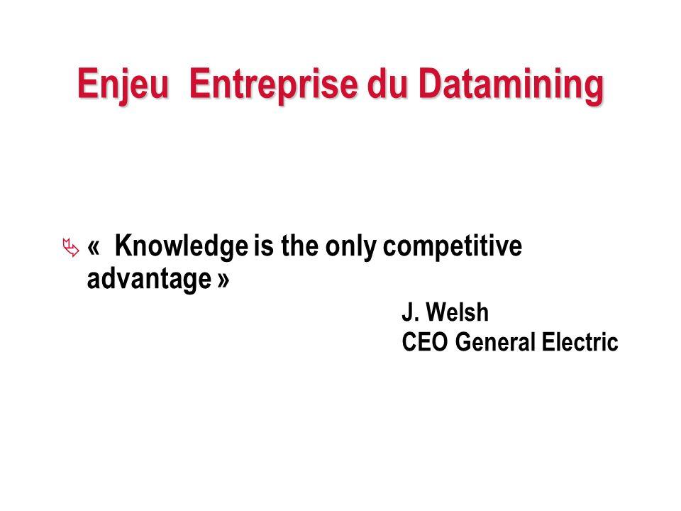 Enjeu Entreprise du Datamining « Knowledge is the only competitive advantage » J. Welsh CEO General Electric