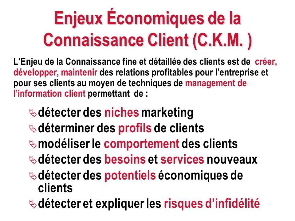 Enjeux Économiques de la Connaissance Client (C.K.M. ) LEnjeu de la Connaissance fine et détaillée des clients est de créer, développer, maintenir des