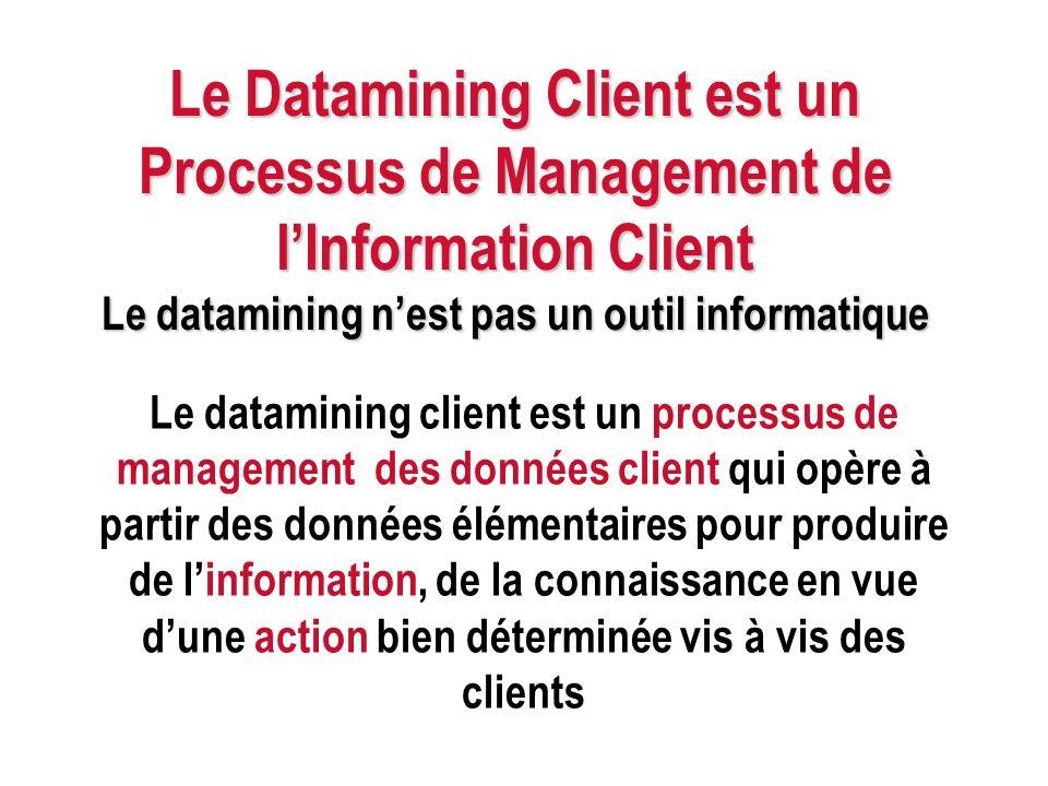 Le Datamining Client est un Processus de Management de lInformation Client Le datamining nest pas un outil informatique Le datamining client est un pr