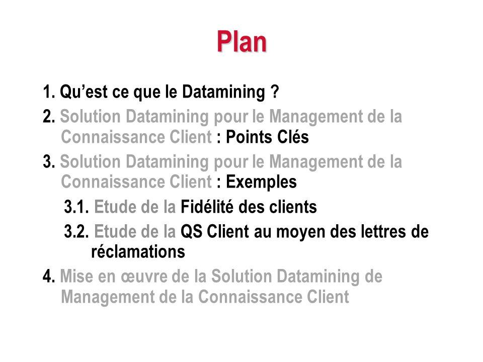 Plan 1. Quest ce que le Datamining ? 2. Solution Datamining pour le Management de la Connaissance Client : Points Clés 3. Solution Datamining pour le