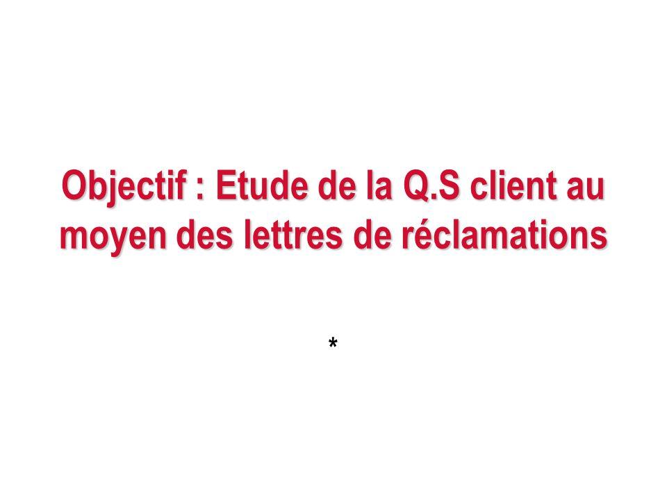 Objectif : Etude de la Q.S client au moyen des lettres de réclamations *
